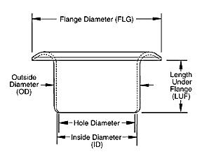 measure_eyelet2