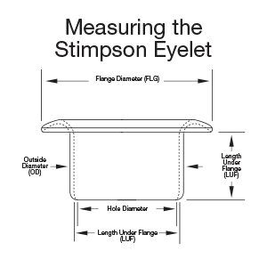How-to-measure-the-eyelet-Stimpson