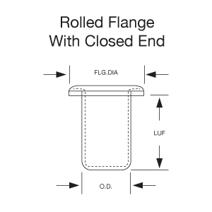 Rolled-Flanged-Eyelet-Closed-End-Stimpson